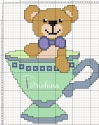 orsetto nella tazza
